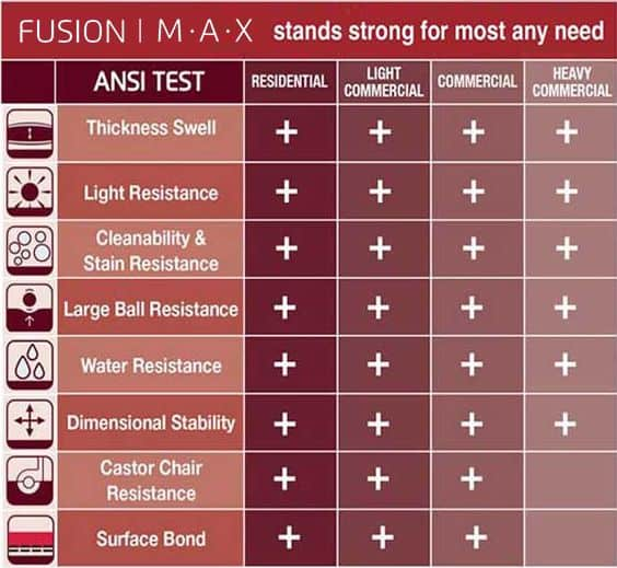 Fusion max tile 1 - COREtec Fusion Max Plank - fusion - Buy in the usa at LLB Flooring LLC